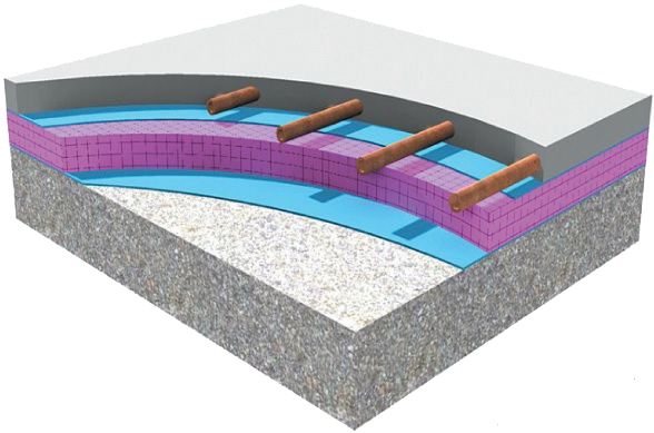Floor Screeds Design and Specification